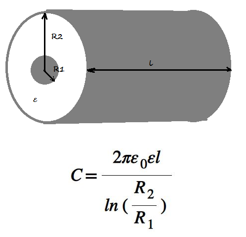 Емкость цилиндрического конденсатора
