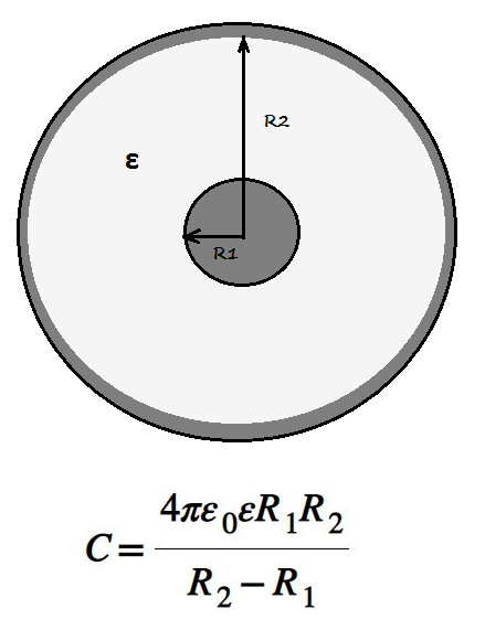 Емкость сферического конденсатора